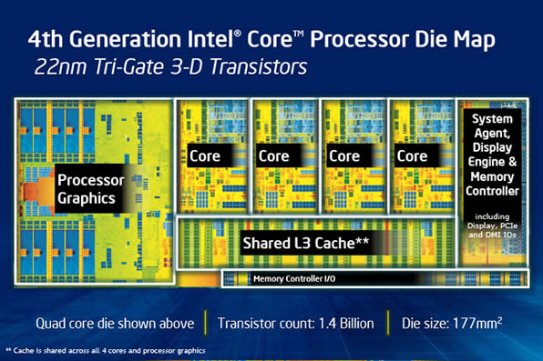 intell-core-haswell-02