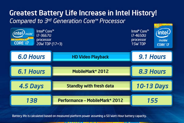 intell-core-haswell-3