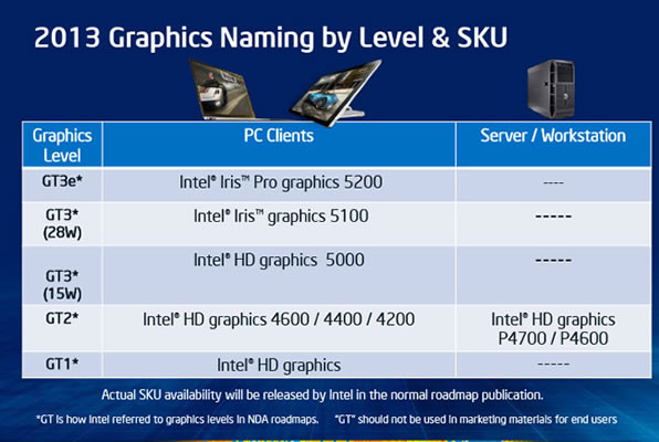 intell-core-haswell-5