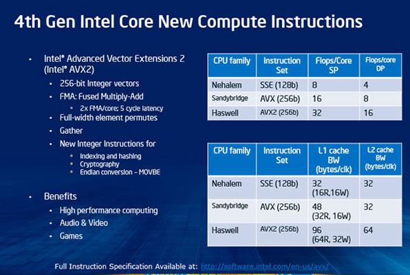 intell-core-haswell-9